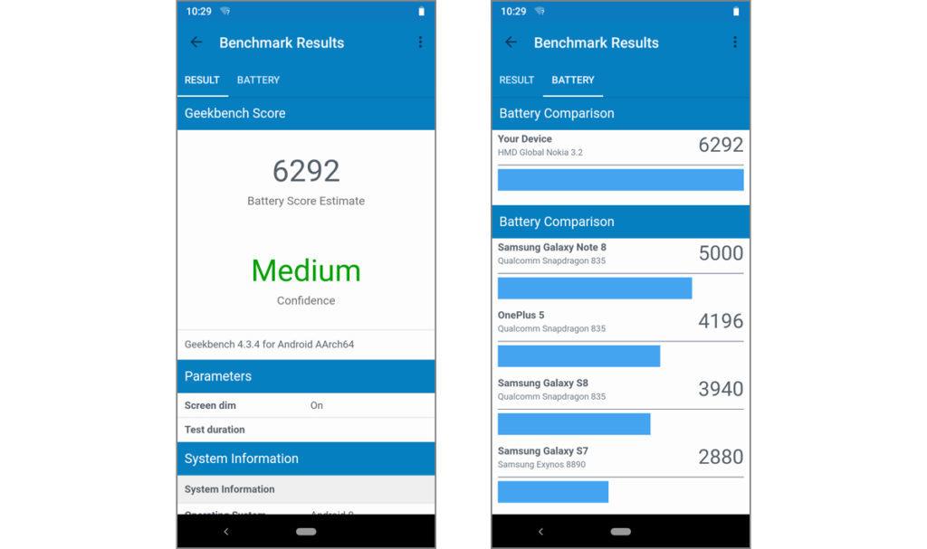 Nokia 3.2 Geekbench 4 Battery Test