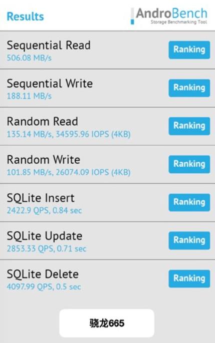 Xiaomi CC9e Androbench