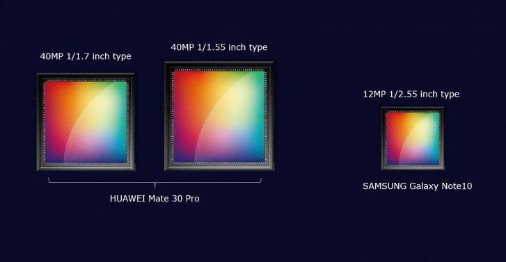 Камера Huawei Mate 30