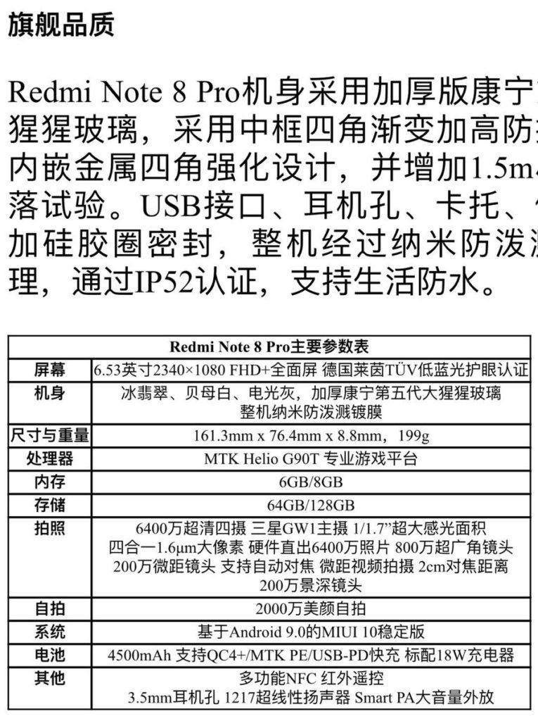 Redmi Note 8 Pro характеристики