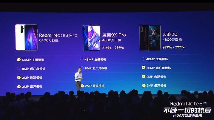Redmi Note 8 Pro камери