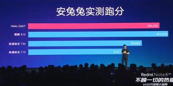 Redmi Note 8 Pro продуктивність