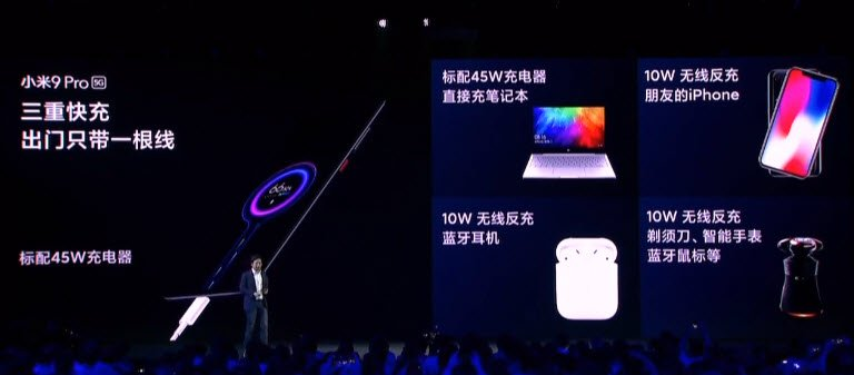 Xiaomi Mi 9 Pro 5G - бездротова зарядка
