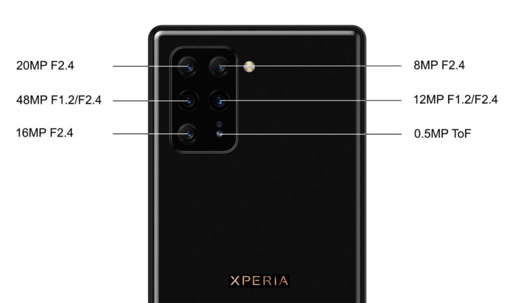 Soxny Xperia 2020