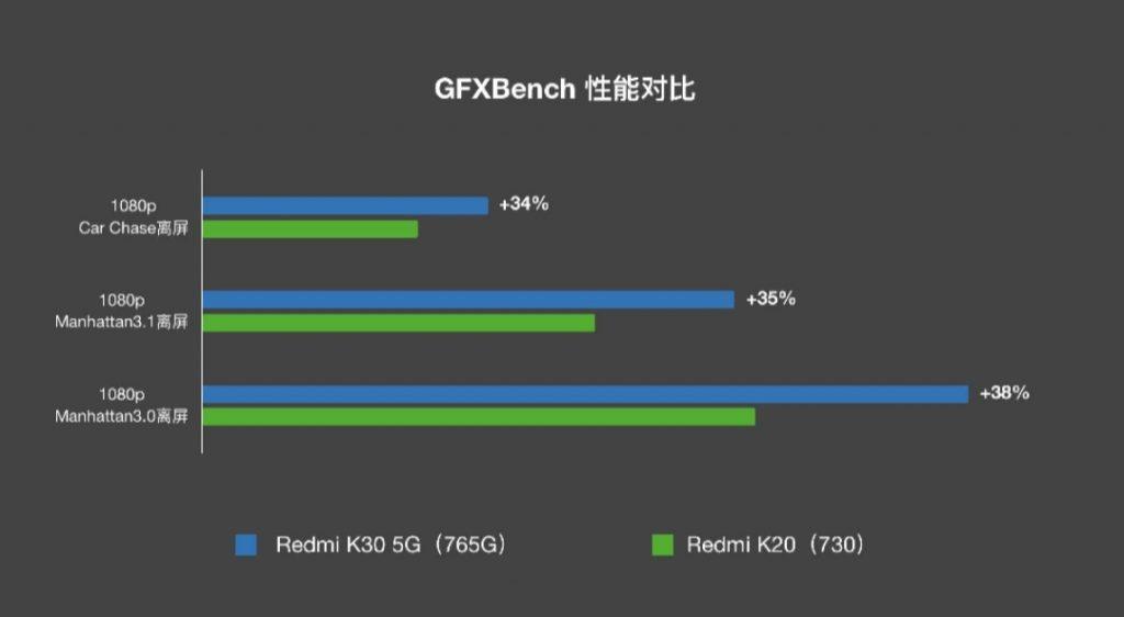 Xiaomi Mi 10T vs Xiaomi Mi 9T