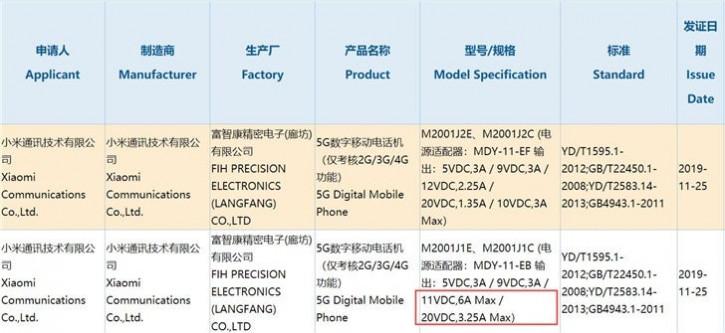 Xiaomi Mi 10 вийде в двох версіях і здивує швидкістю зарядки