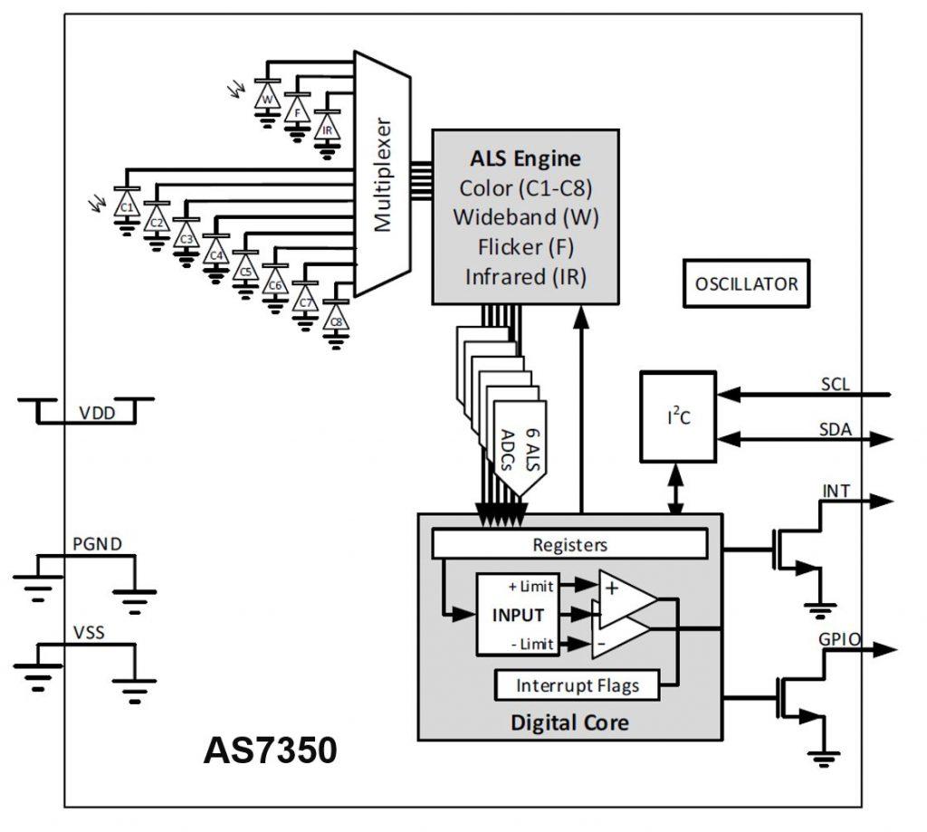 AS7350