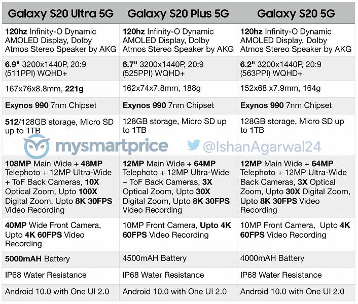 Samsung-Galaxy-S20-Series