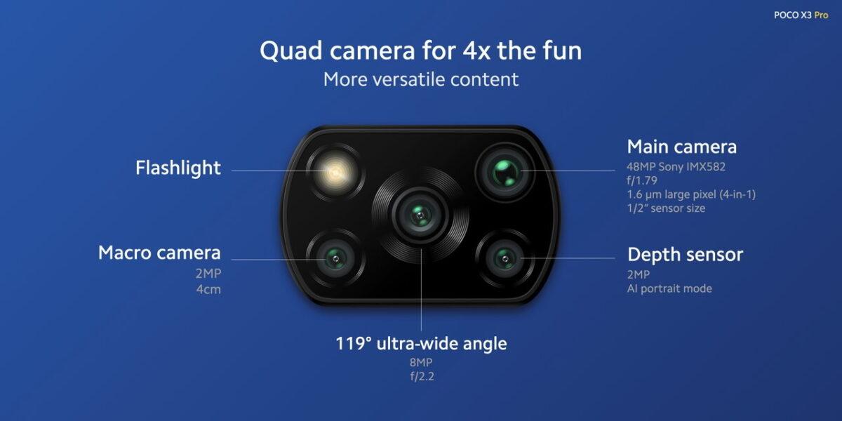 Poco X3 Pro камера